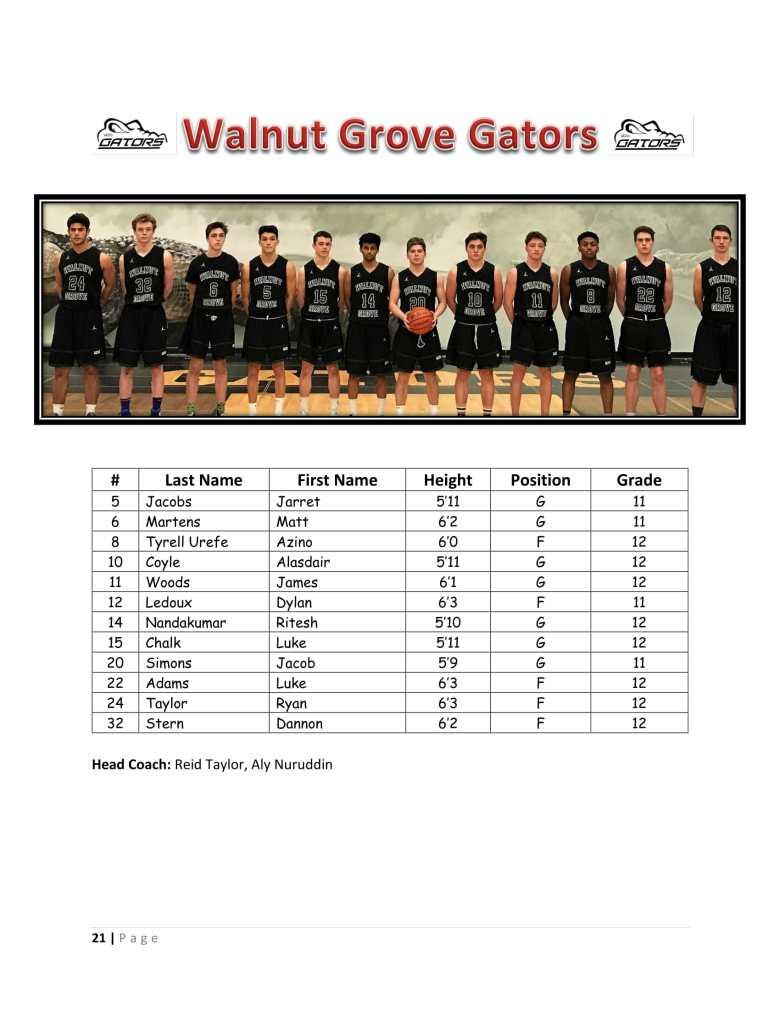 P. 21 - Walnut Grove-1