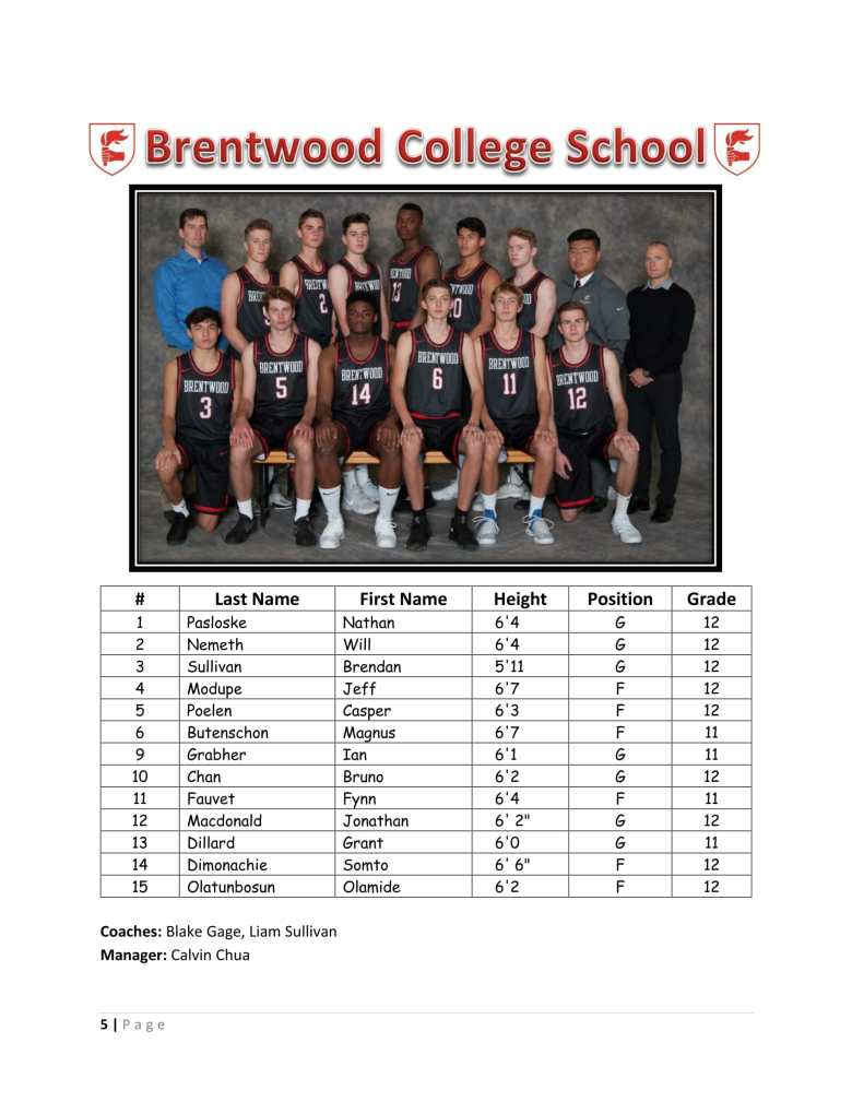 P. 5 - Brentwood College-1