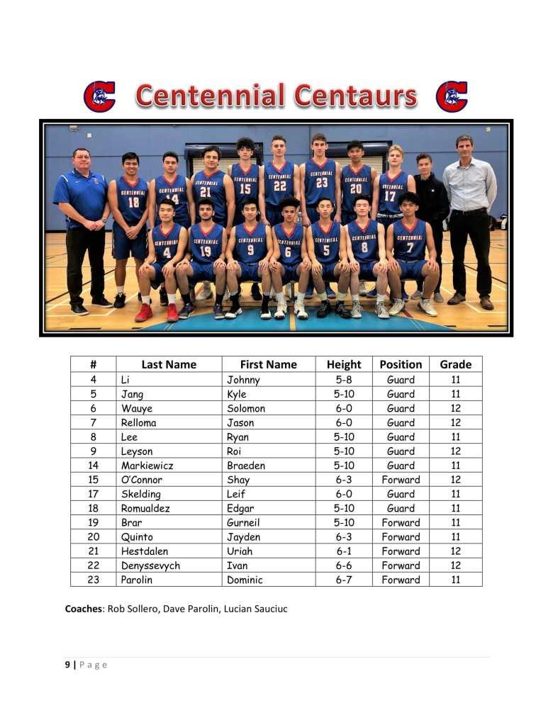 Centennial 2018-1