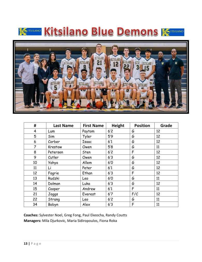 Kitsilano 2018-1