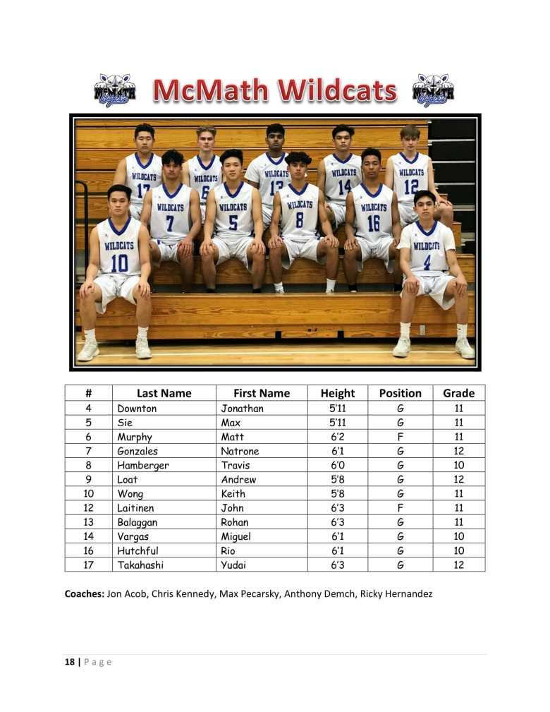 McMath 2018-1