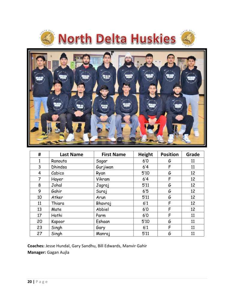 North Delta 2018-1