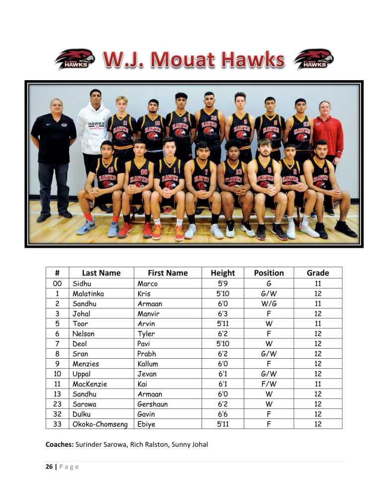 WJ Mouat 2018-1