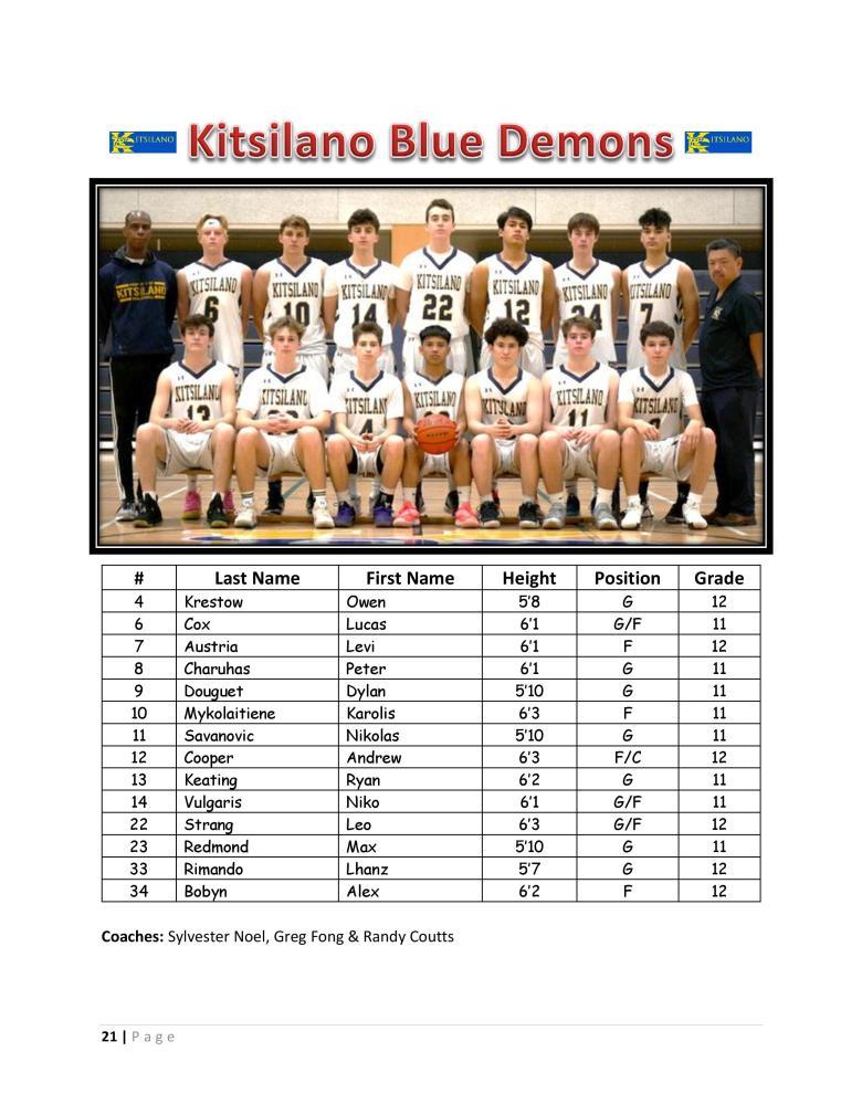 Kitsilano - 21-page-001